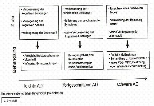 nicht-steroidale antirheumatika fruchtbarkeit